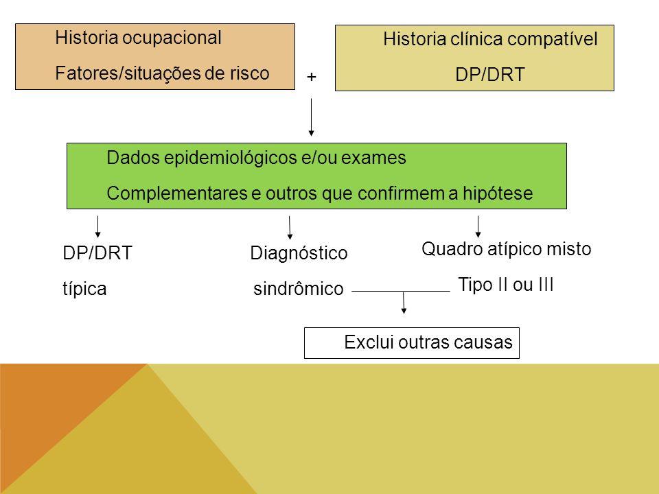 Historia clínica compatível
