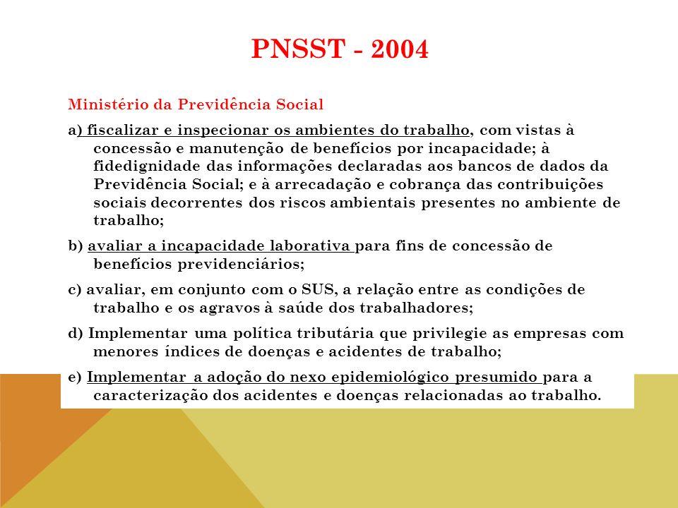 PNSST - 2004