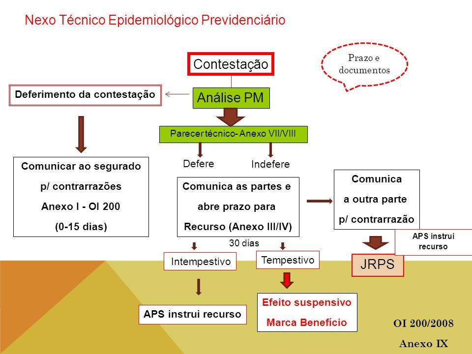 Deferimento da contestação Recurso (Anexo III/IV)