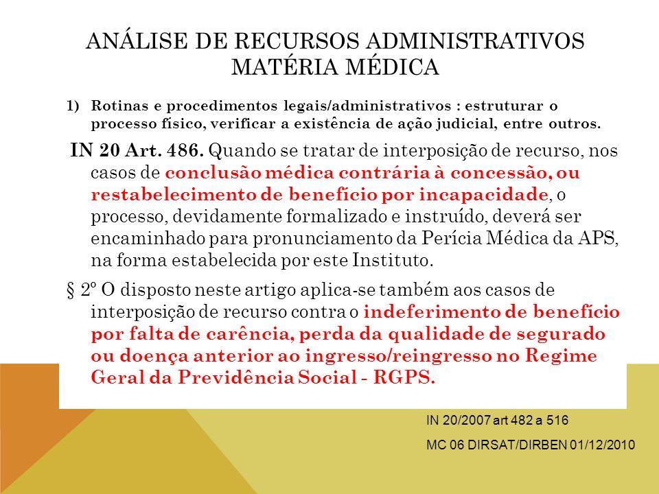 ANÁLISE DE RECURSOS ADMINISTRATIVOS MATÉRIA MÉDICA