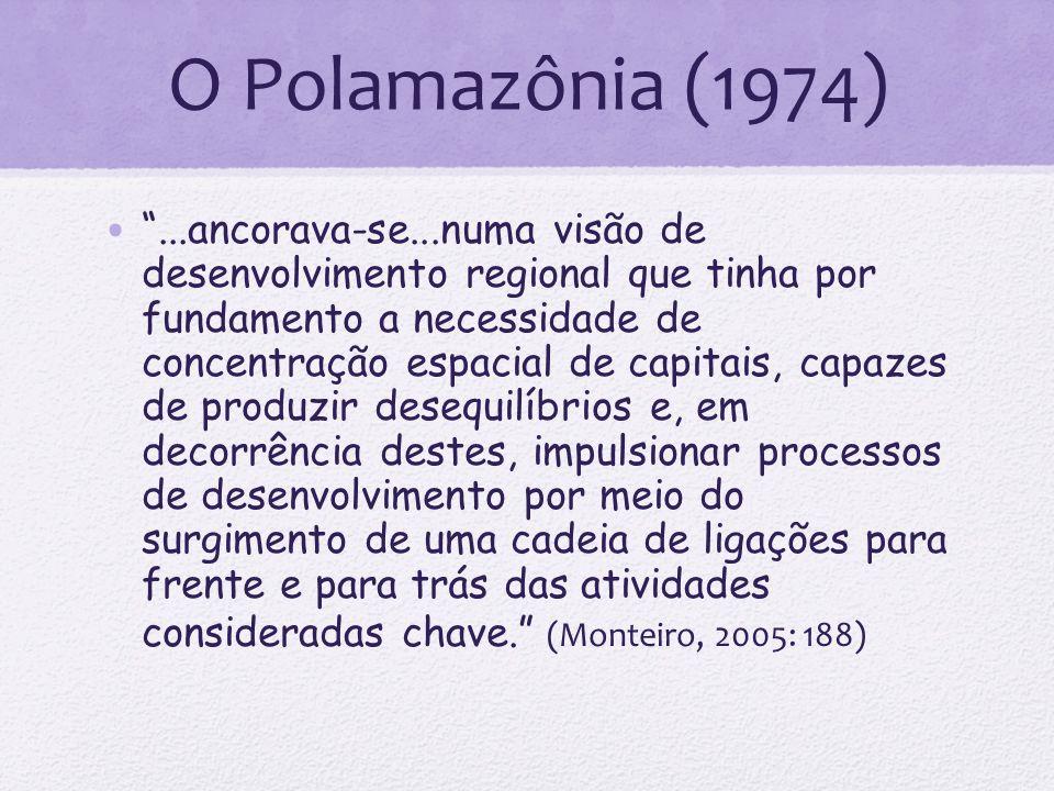 O Polamazônia (1974)