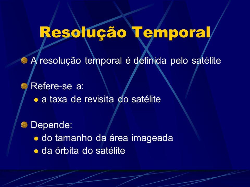 Resolução Temporal A resolução temporal é definida pelo satélite