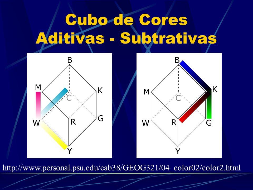 Cubo de Cores Aditivas - Subtrativas