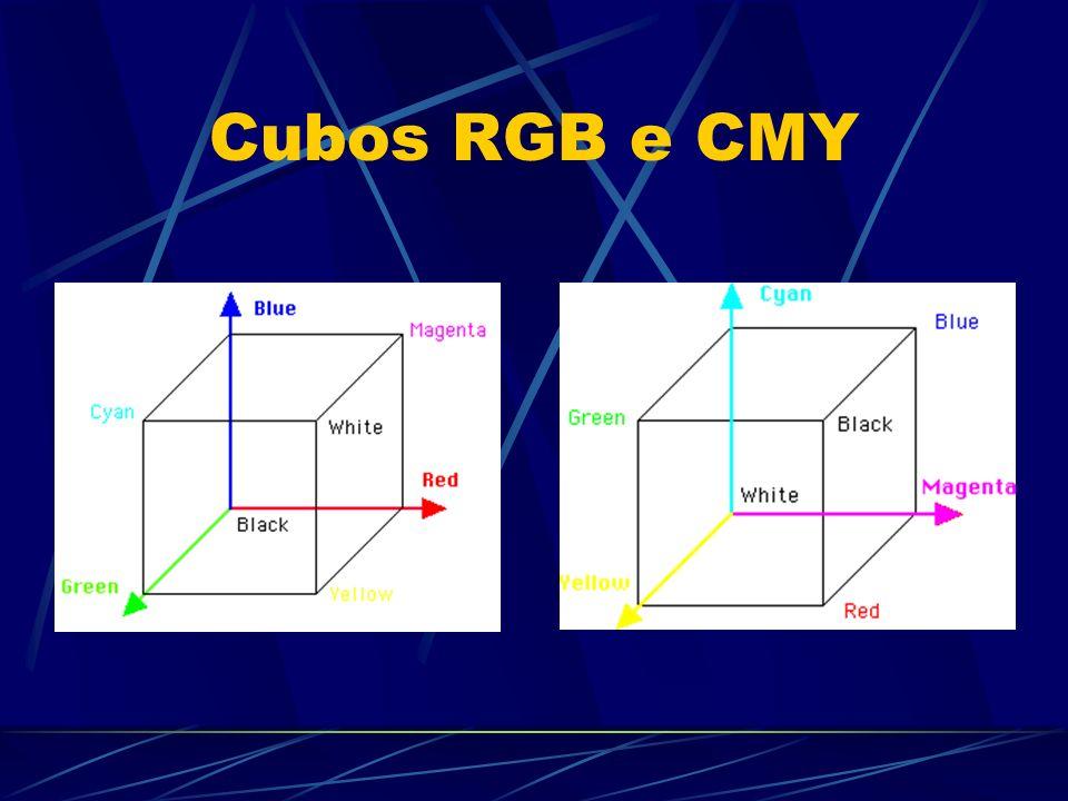 Cubos RGB e CMY
