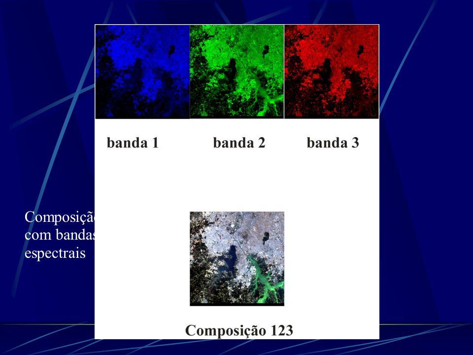Composição com bandas espectrais