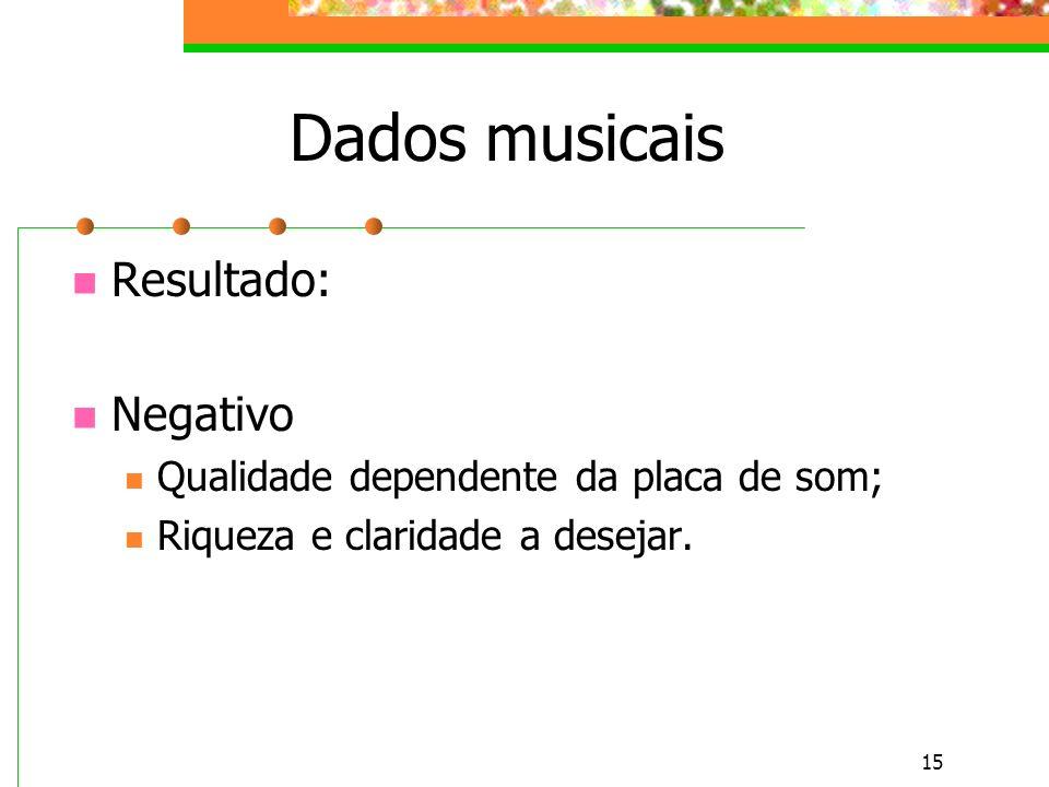 Dados musicais Resultado: Negativo