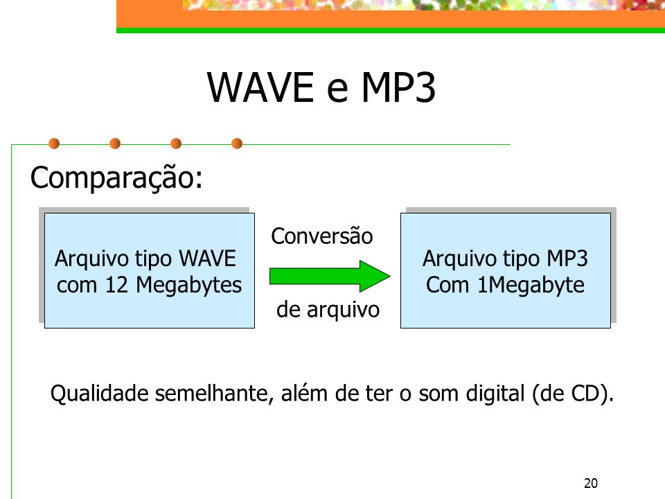 Qualidade semelhante, além de ter o som digital (de CD).