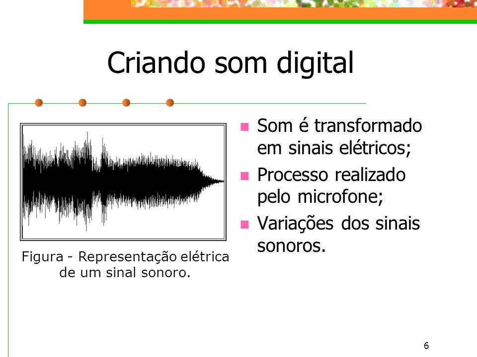 Figura - Representação elétrica de um sinal sonoro.