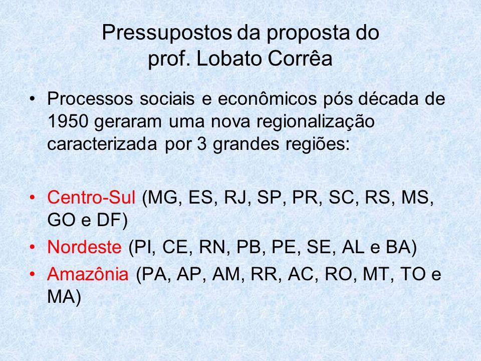 Pressupostos da proposta do prof. Lobato Corrêa