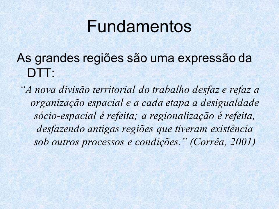 Fundamentos As grandes regiões são uma expressão da DTT: