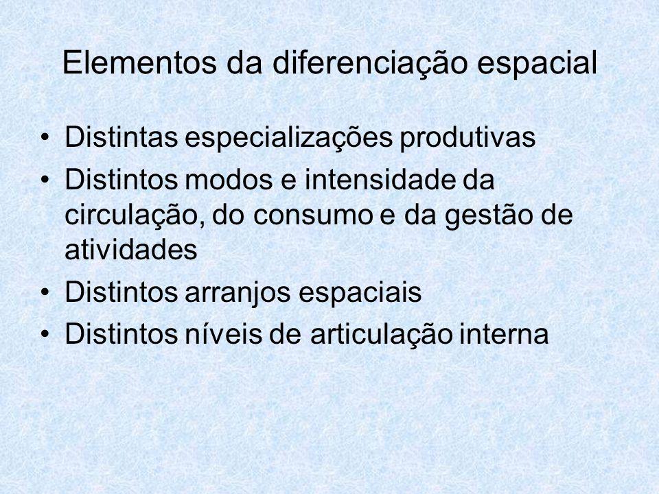 Elementos da diferenciação espacial