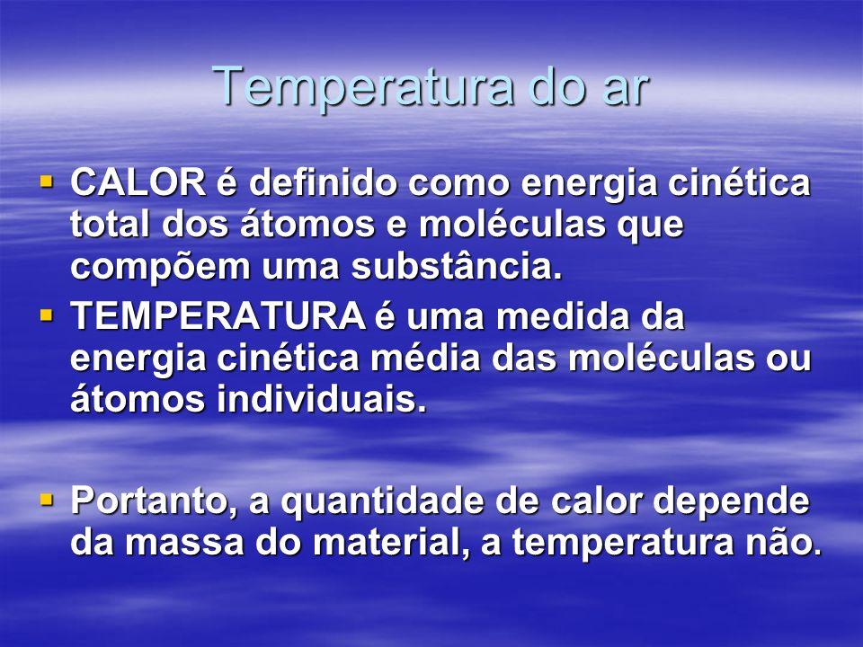 Temperatura do ar CALOR é definido como energia cinética total dos átomos e moléculas que compõem uma substância.