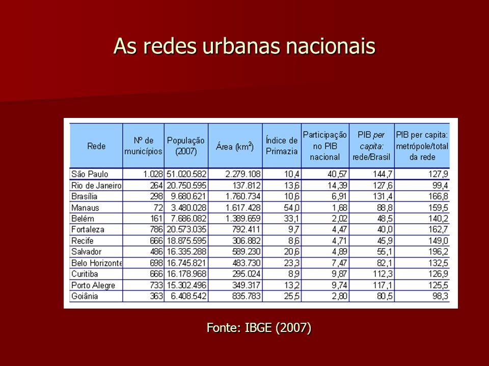 As redes urbanas nacionais