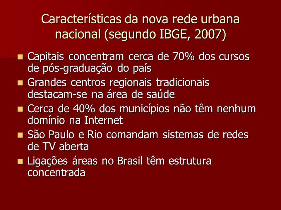 Características da nova rede urbana nacional (segundo IBGE, 2007)