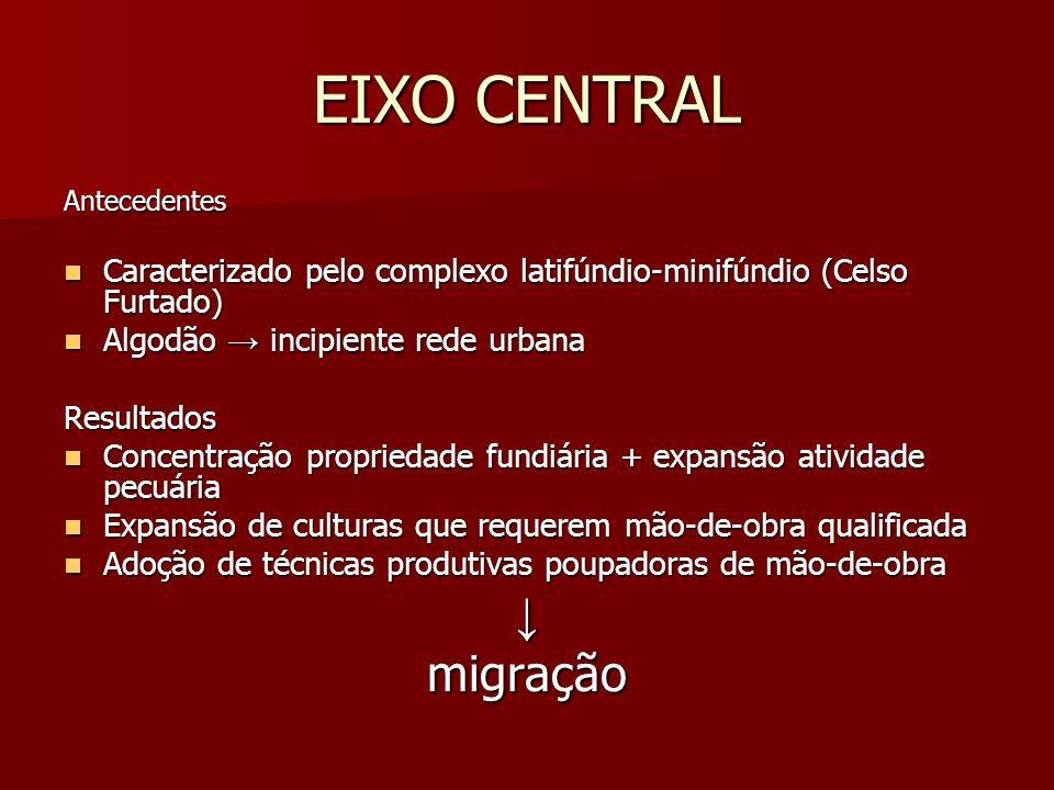 EIXO CENTRAL ↓ migração
