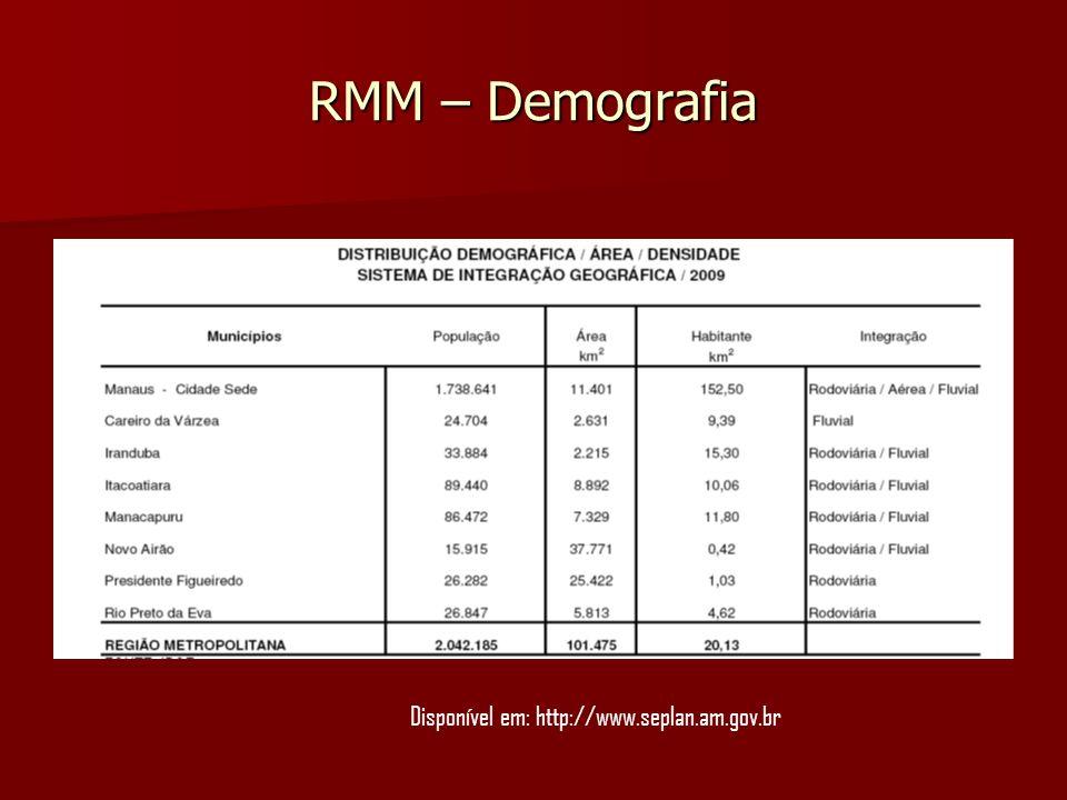RMM – Demografia Disponível em: http://www.seplan.am.gov.br