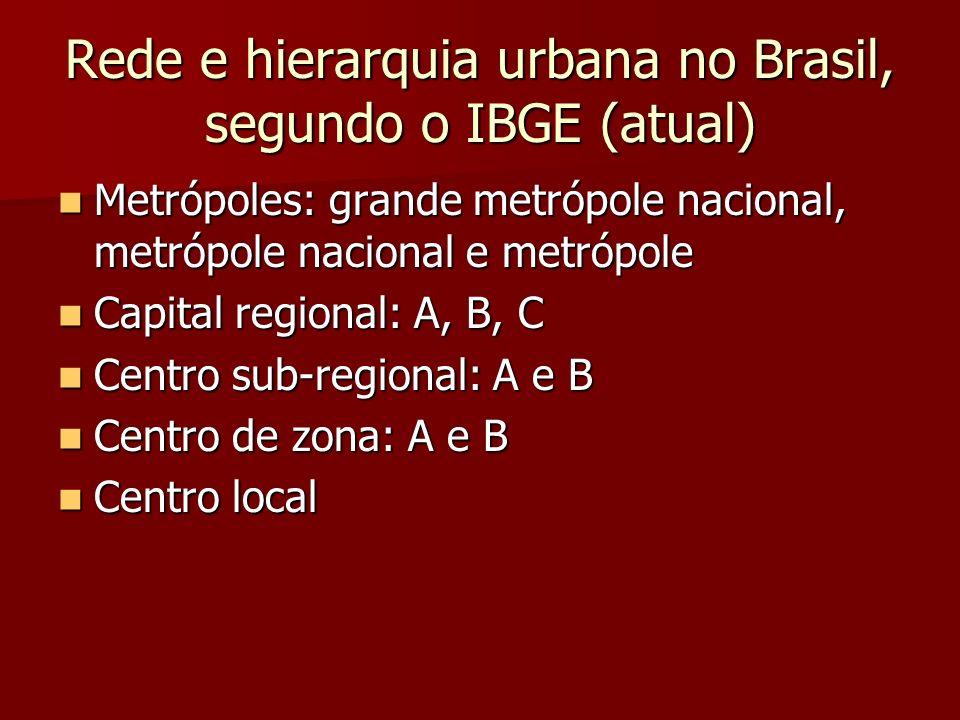 Rede e hierarquia urbana no Brasil, segundo o IBGE (atual)