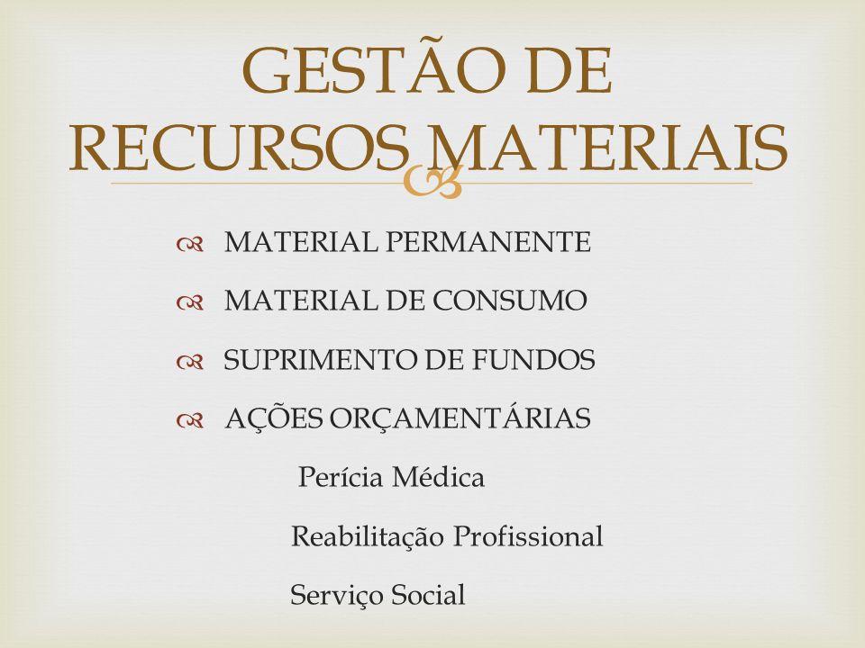 GESTÃO DE RECURSOS MATERIAIS