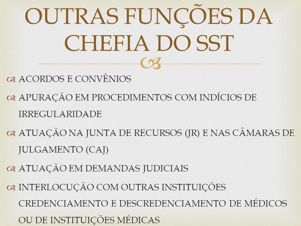 OUTRAS FUNÇÕES DA CHEFIA DO SST