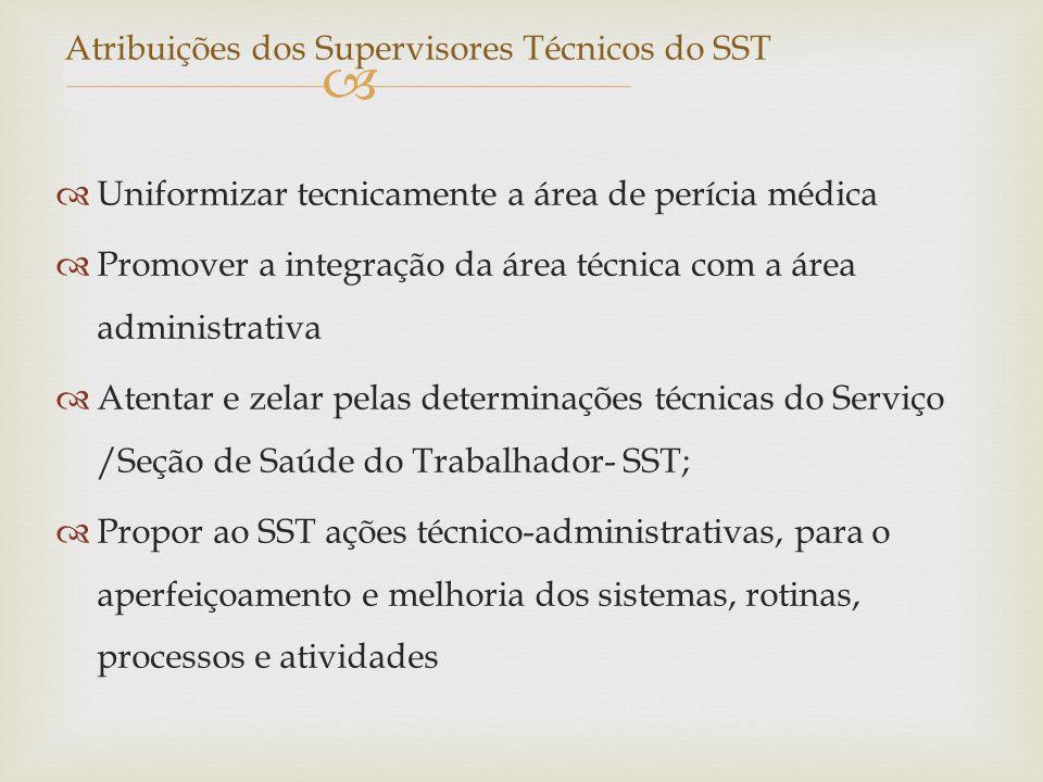 Atribuições dos Supervisores Técnicos do SST