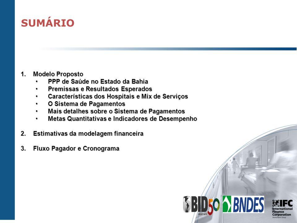 SUMÁRIO Modelo Proposto PPP de Saúde no Estado da Bahia