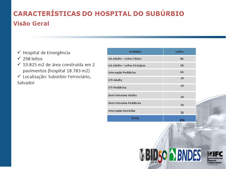 CARACTERÍSTICAS DO HOSPITAL DO SUBÚRBIO