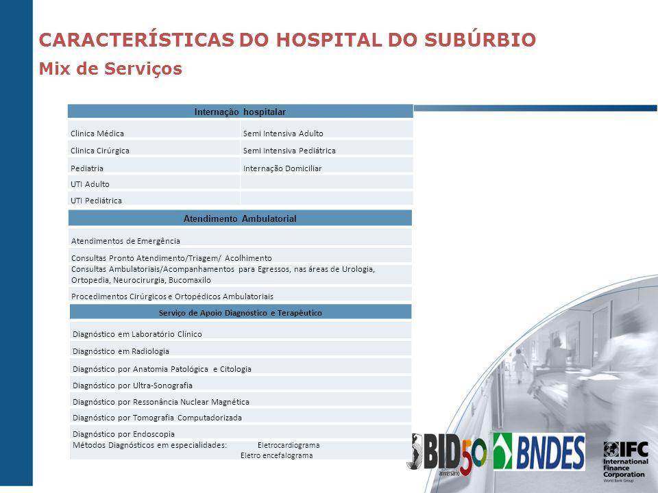 CARACTERÍSTICAS DO HOSPITAL DO SUBÚRBIO