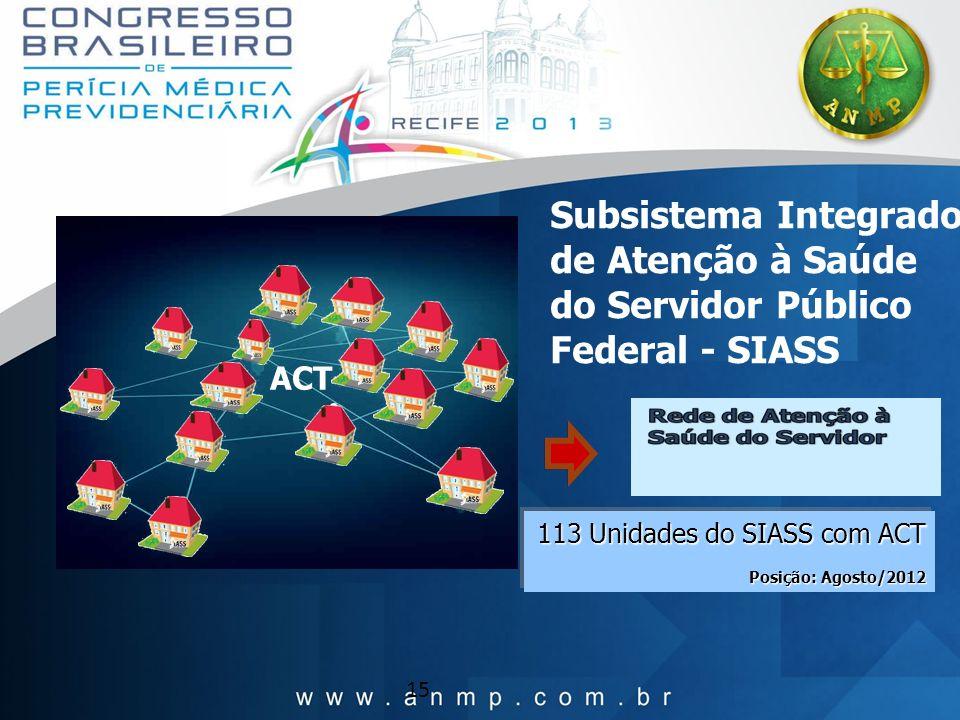 Subsistema Integrado de Atenção à Saúde do Servidor Público Federal - SIASS