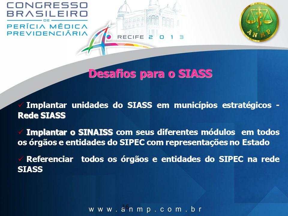 Desafios para o SIASS Implantar unidades do SIASS em municípios estratégicos - Rede SIASS.
