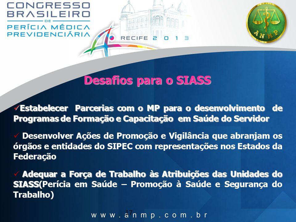 Desafios para o SIASS Estabelecer Parcerias com o MP para o desenvolvimento de Programas de Formação e Capacitação em Saúde do Servidor.