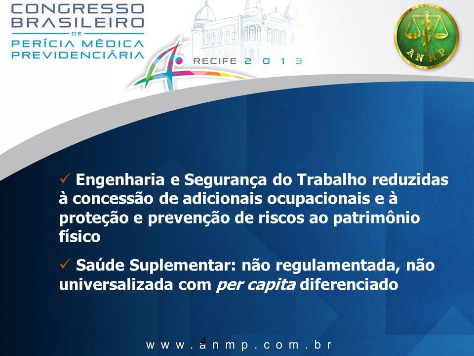 Engenharia e Segurança do Trabalho reduzidas à concessão de adicionais ocupacionais e à proteção e prevenção de riscos ao patrimônio físico