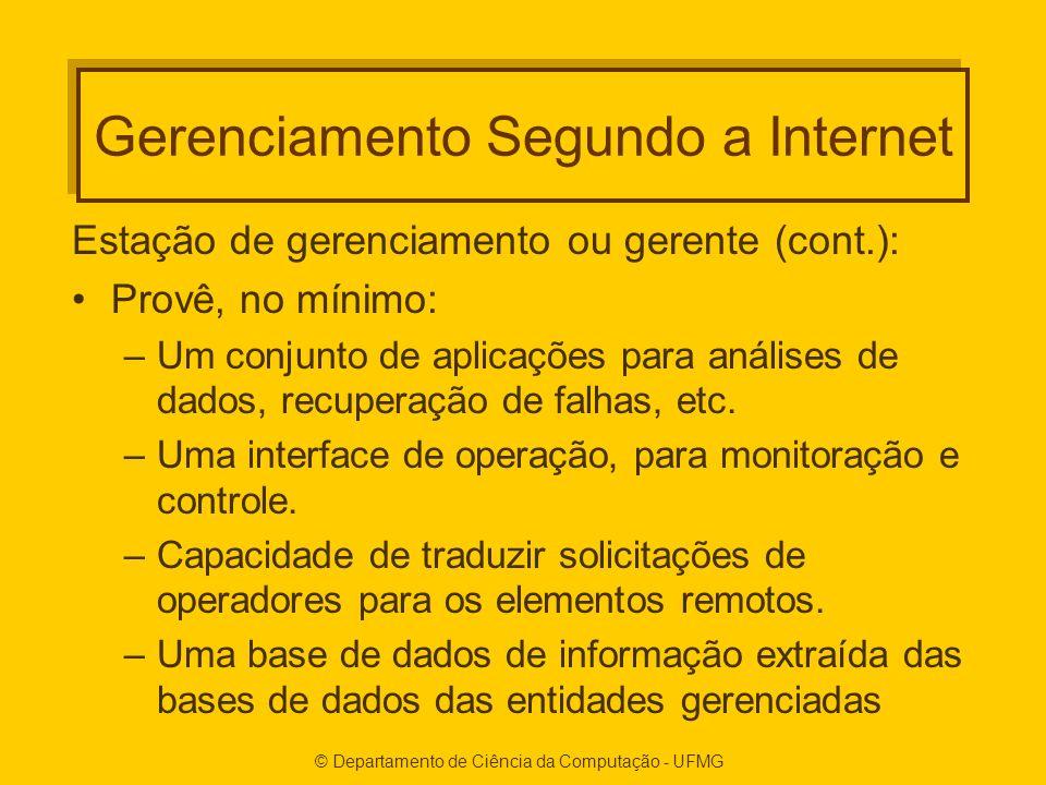 Gerenciamento Segundo a Internet