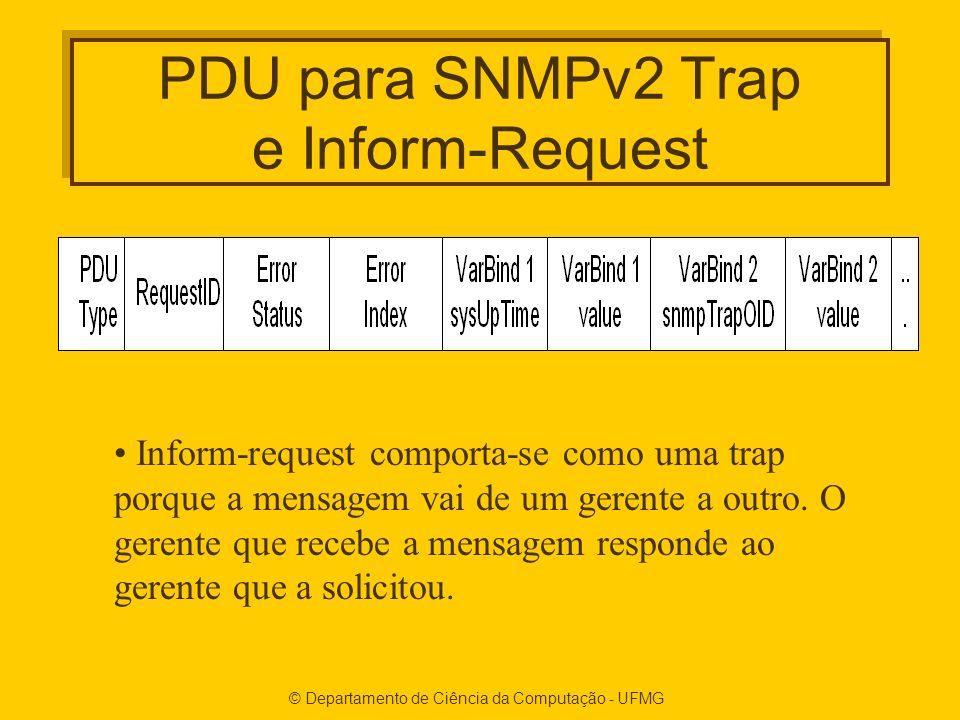 PDU para SNMPv2 Trap e Inform-Request
