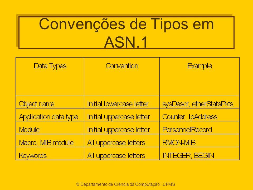 Convenções de Tipos em ASN.1
