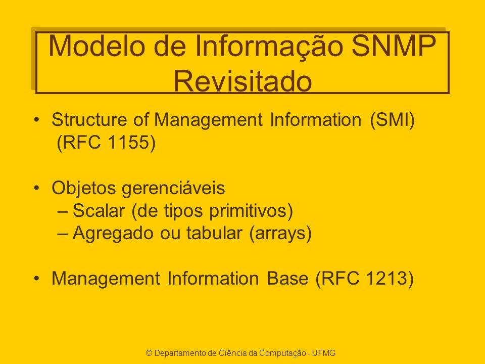 Modelo de Informação SNMP Revisitado