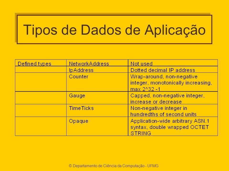 Tipos de Dados de Aplicação