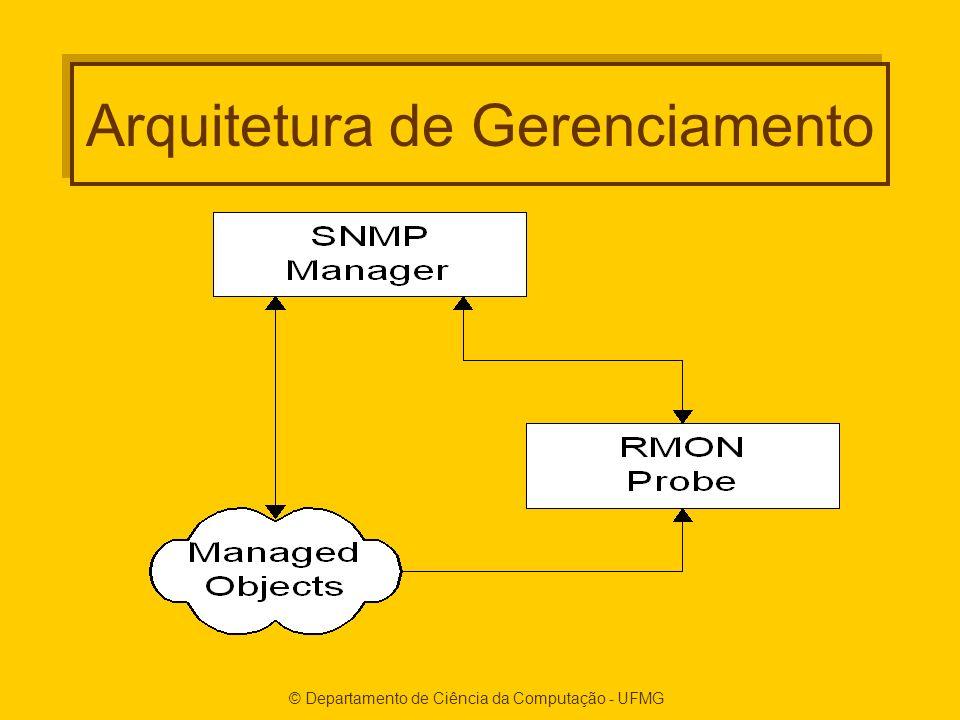 Arquitetura de Gerenciamento