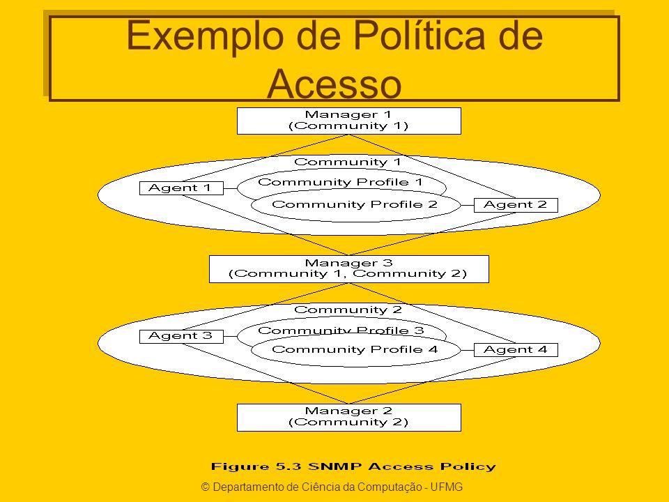 Exemplo de Política de Acesso