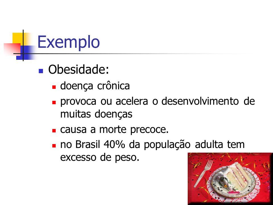Exemplo Obesidade: doença crônica