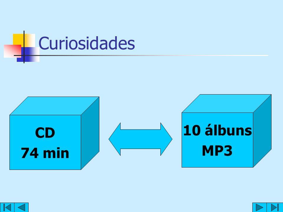 Curiosidades 10 álbuns MP3 CD 74 min