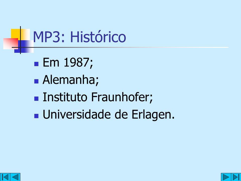 MP3: Histórico Em 1987; Alemanha; Instituto Fraunhofer;