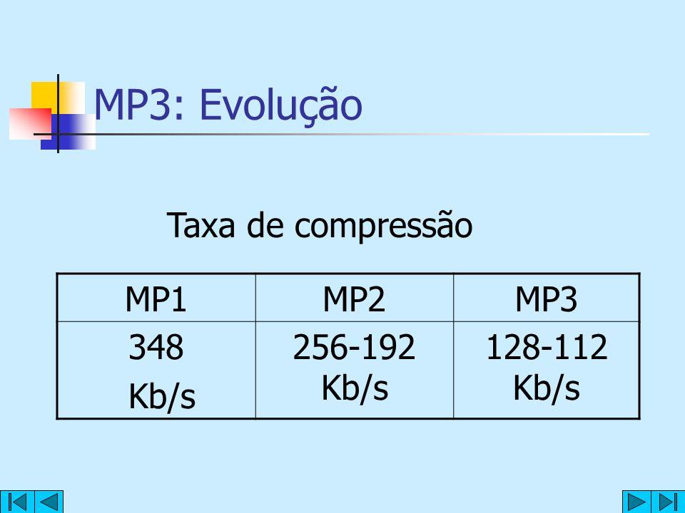 MP3: Evolução Taxa de compressão MP1 MP2 MP3 348 Kb/s 256-192 Kb/s