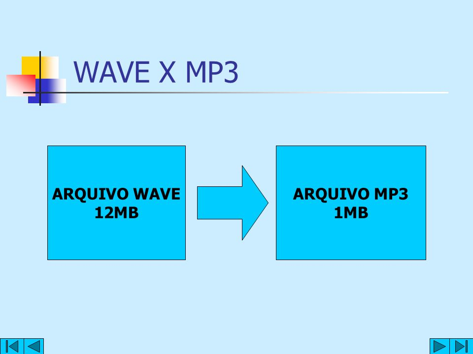 WAVE X MP3 ARQUIVO WAVE 12MB ARQUIVO MP3 1MB