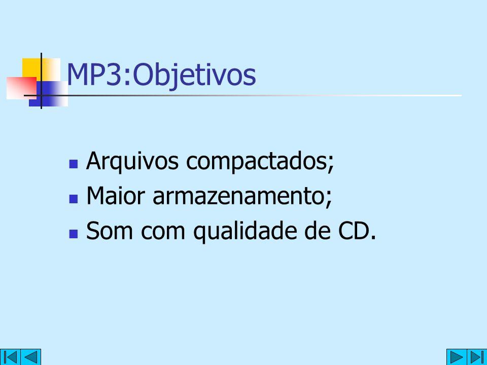 MP3:Objetivos Arquivos compactados; Maior armazenamento;