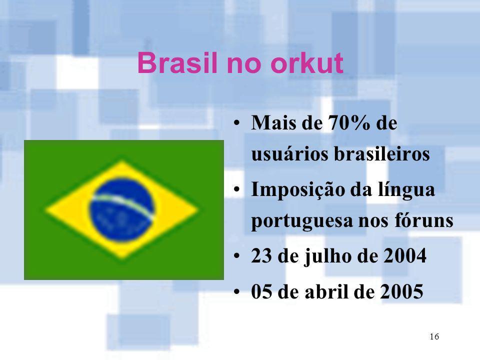 Brasil no orkut Mais de 70% de usuários brasileiros