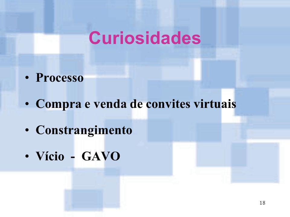 Curiosidades Processo Compra e venda de convites virtuais