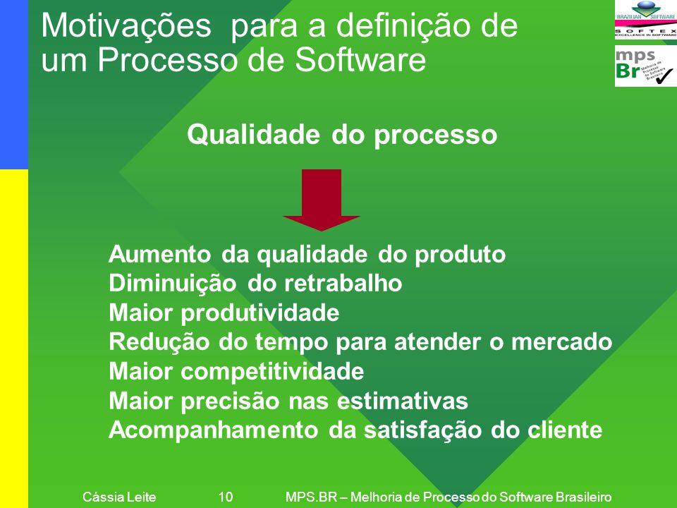 Cássia Leite 10 MPS.BR – Melhoria de Processo do Software Brasileiro