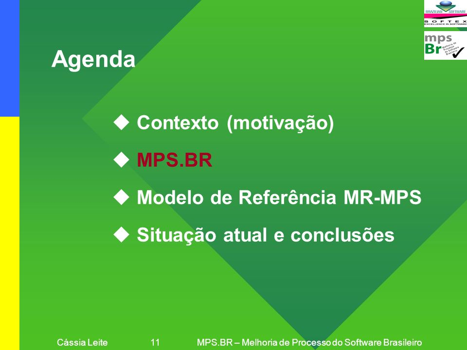 Cássia Leite 11 MPS.BR – Melhoria de Processo do Software Brasileiro