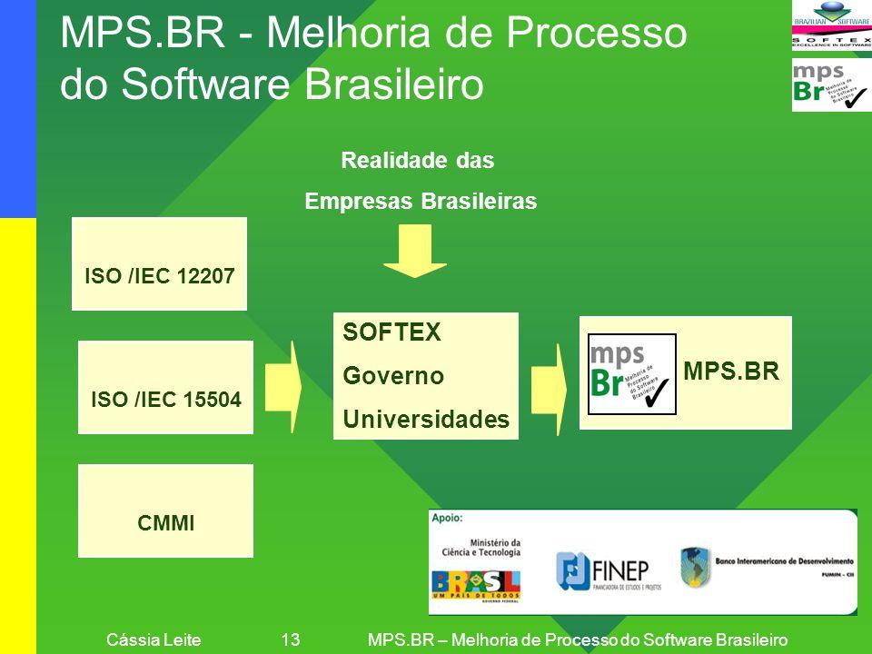 Cássia Leite 13 MPS.BR – Melhoria de Processo do Software Brasileiro