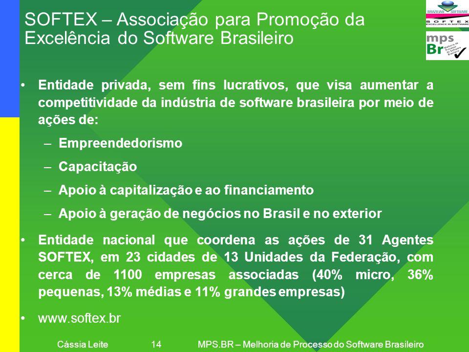 Cássia Leite 14 MPS.BR – Melhoria de Processo do Software Brasileiro